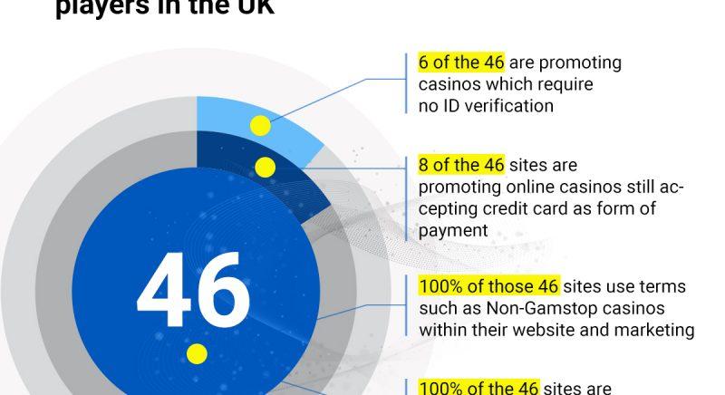 Rightlander stats from Gamstop study